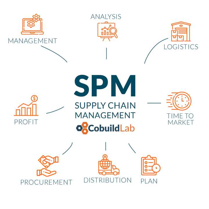SUPPLUCHAIN SOFTWARE