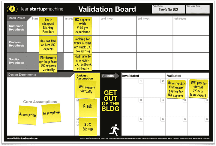 The Validation Board